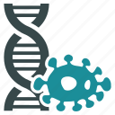 biology, dna, genome, medical, microbiology, science, technology icon