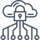 cloud, computing, connection, lock, padlock, secured, security