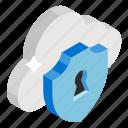 cloud protection, cloud security, cloud technology, locked cloud, private cloud