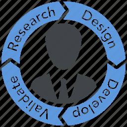 design process, development, user centered design icon