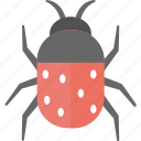 antivirus, bug, cybercrime, malware, virus icon