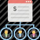 adwords management, affiliate marketing, internet marketing team, paid advertising, ppc management icon
