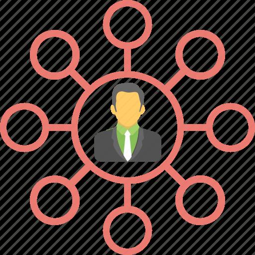 affiliate marketing, network, networking, social, social media, viral marketing icon