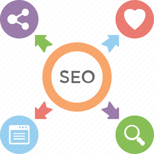 content marketing, emarketing, search engine optimization, seo services, social network icon