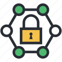 network confidentiality, network password, network secrecy, networking firewall, private network
