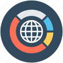 global analytics, global stats, globe business, graph, international analysis icon
