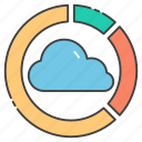 cloud analytics, cloud computing, cloud graph, cloud statistics, cloud technology icon