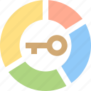 analysis, key, keyword, pie chart, statistic icon