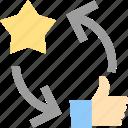 like, marketing, promotion, rating, seo, social network, thumb up