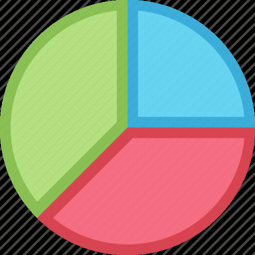 chart, data, diagram, finance, information, pie, statistics icon