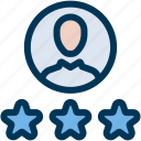 feedback, rating, user icon