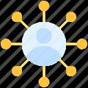 affiliated, marketing, network