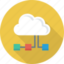 cloud, computing, internet, network