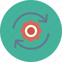 cog, configuration, loading, option, process, reload, settings icon