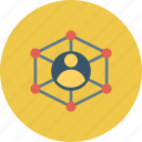 community, connection, network, networking