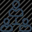 hierarchy, leadership, manager, seo, sharing