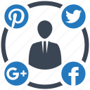 media, mobile marketing, seo icons, seo pack, social, web design, work icon