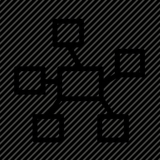 idea, methodology, mind map co-designing, service design, tool icon