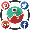 analytics, media, send, share, social icon