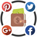 budget, media, send, share, social icon