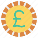 coin, currency, money, payment, pound, shopping