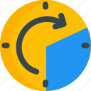 hours, customer, service, time, date, calendar, event