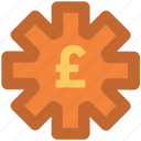 commerce, currency, finance, money, pound, saving icon