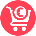 basket, cart, ecommerce, euro sign, money, shopping, shopping cart