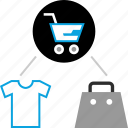 shopping, ux, experience, online