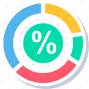 discount, percentage, price, sale, shopping icon