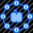 apple, farm, farmer, garden, info, information, smart icon
