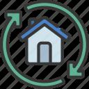 house, sync, domotics, automation, synchronisation