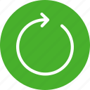 circle, green, refresh, reload, rotate, sync, update icon