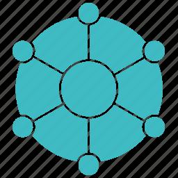 branch, channel, marketing, multi, multi channel, multichannel, share icon