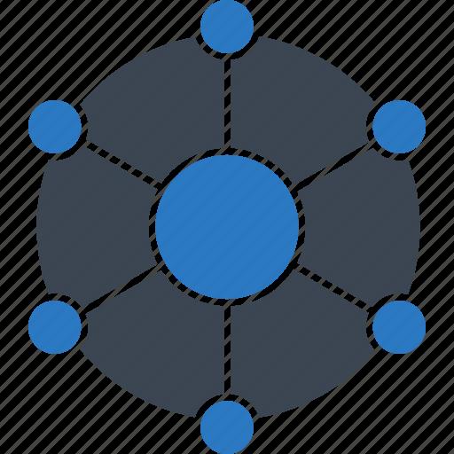 channel, marketing, multi, multi channel, multichannel, share icon