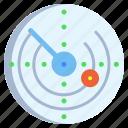 radar, system