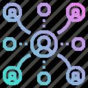 group, link, network, team, user