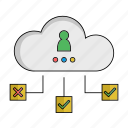 cloud, communication, network, relationship, security, start, up icon