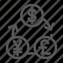 bank, currency, dollar, exchange, financial, pound, yen