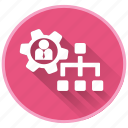 gears, management, options, plan, project, stage icon