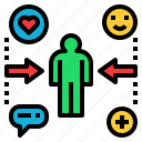 affectation, feedback, influence, reaction, reply icon
