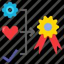 ability, award, capability, potential, quality, reward icon