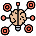 brainstorm, convergent, intelligent, mindset, thinking icon