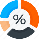 analystic, chart, pie, report icon icon