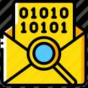 analysis, mail, security, spy, surveillance