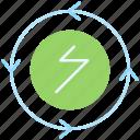 control, cycle, development, eco, energy, process