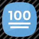 100 points symbol, hundred emoji, hundred points symbol, indicating perfect score, one-hundred icon