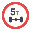 axle load limit, prohibitory sign, road sign, weight limit, weight limit in one axle icon