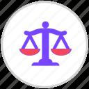govtandpolitics, law, weights