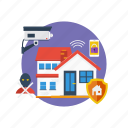 background, computer, home security, modern, network, smart home, technology icon